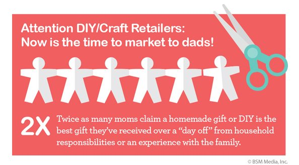 Moms love handmade and DIY gifts.
