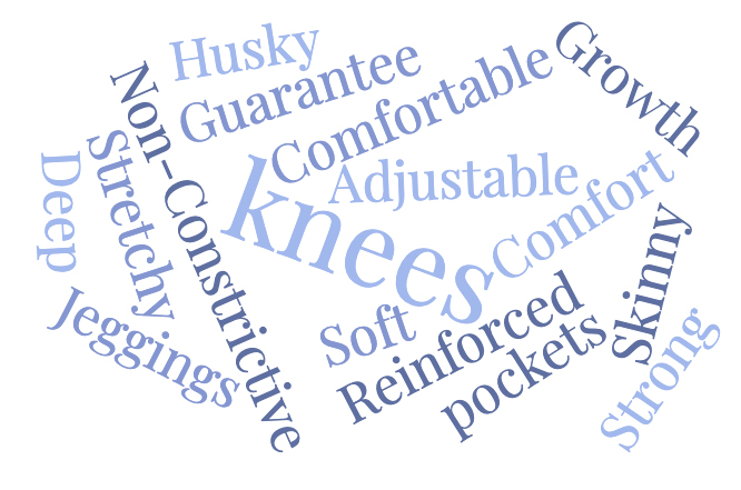 Word cloud of mom's responses to survey about boys pants.